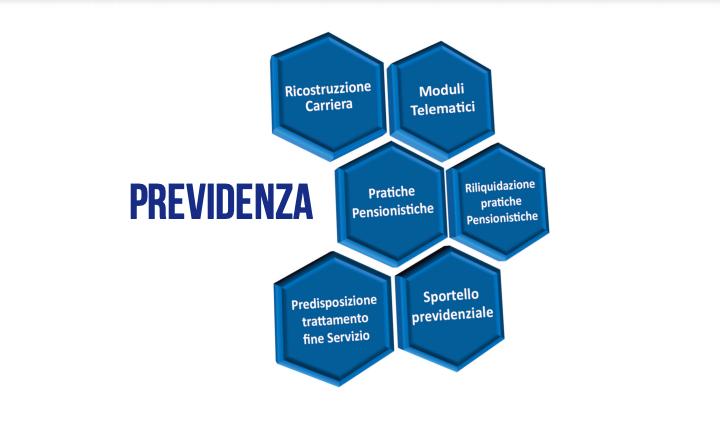 previdenza - previforma srl