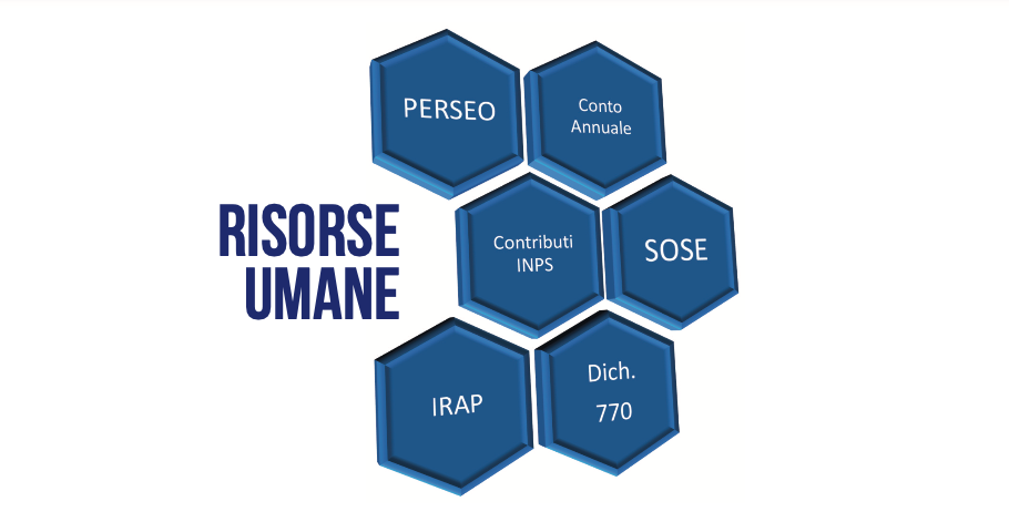risorse umane - previforma srl