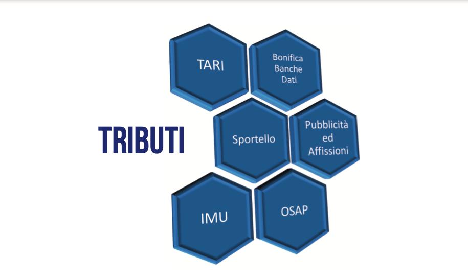tributi - previforma srl