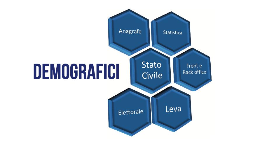 demografici - previforma srl